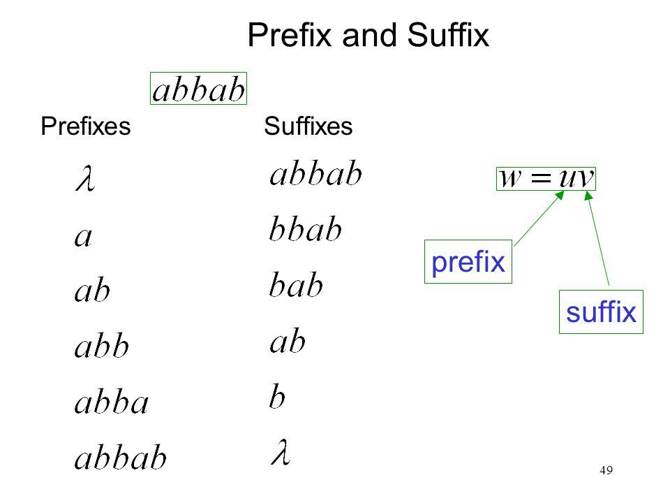49 Prefix and Suffix Suffixes prefix suffix Prefixes