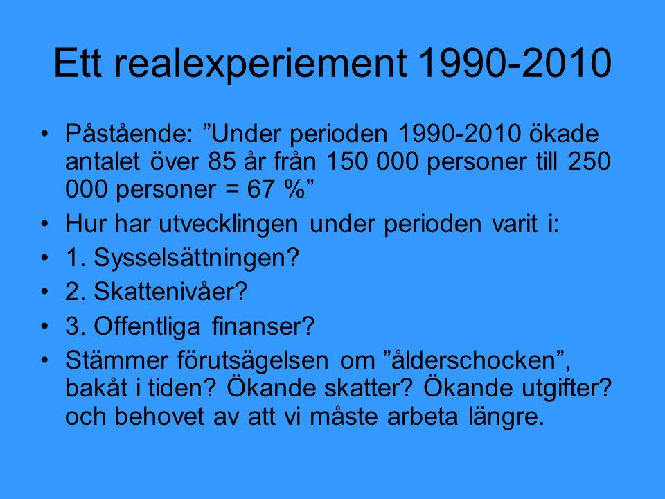 Ett realexperiement 1990-2010 Påstående: Under perioden 1990-2010 ökade antalet över 85 år från 150 000 personer till 250 000 personer = 67 % Hur har utvecklingen under perioden varit i: 1.