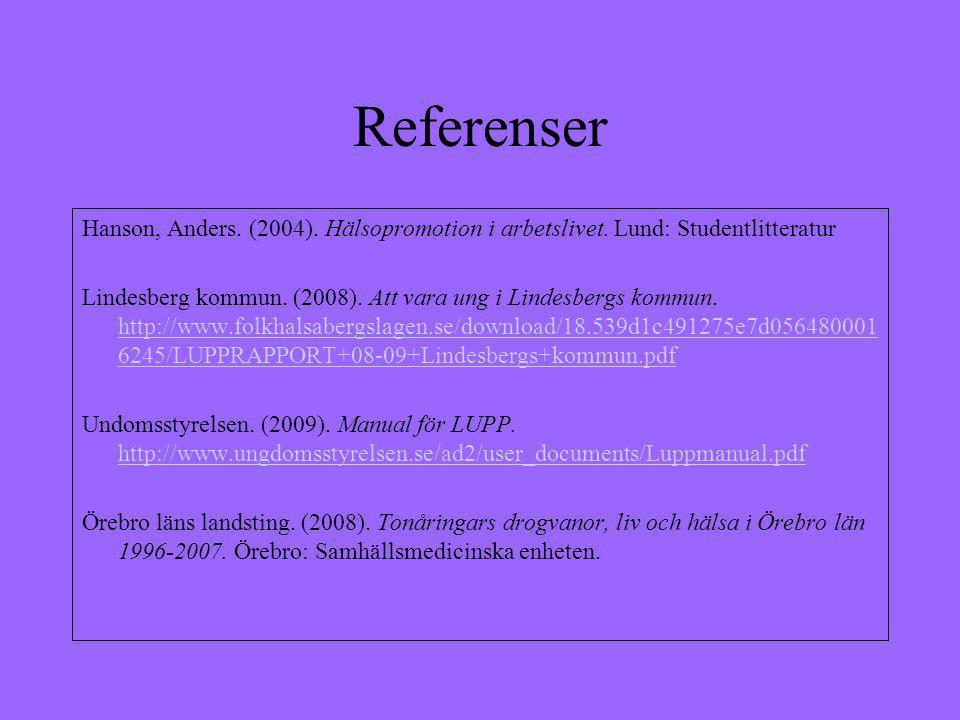 Referenser Hanson, Anders. (2004). Hälsopromotion i arbetslivet. Lund: Studentlitteratur Lindesberg kommun. (2008). Att vara ung i Lindesbergs kommun.