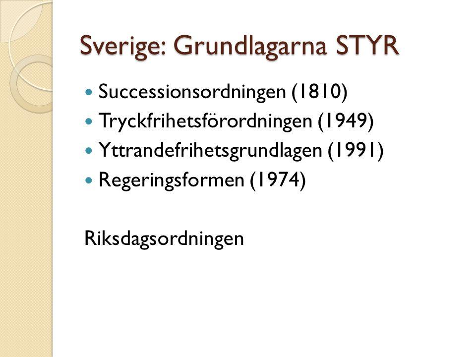 Sverige: Grundlagarna STYR Successionsordningen (1810) Tryckfrihetsförordningen (1949) Yttrandefrihetsgrundlagen (1991) Regeringsformen (1974) Riksdag