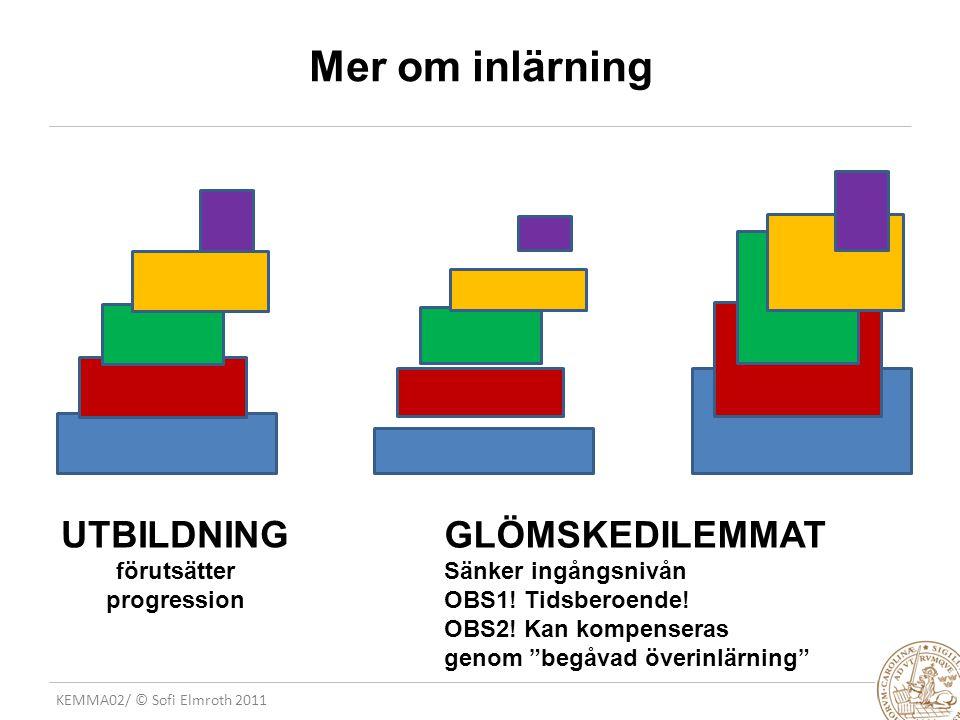 KEMMA02/ © Sofi Elmroth 2011 Mer om inlärning GLÖMSKEDILEMMAT Sänker ingångsnivån OBS1.