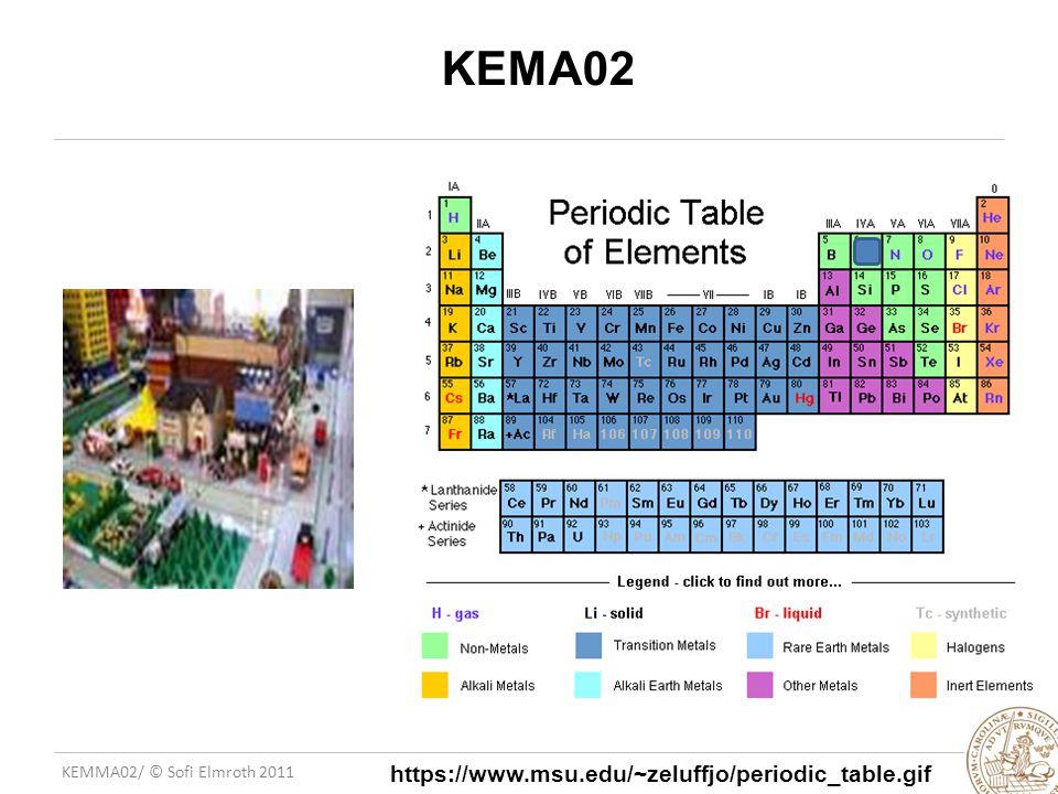 KEMMA02/ © Sofi Elmroth 2011 KEMA02 https://www.msu.edu/~zeluffjo/periodic_table.gif