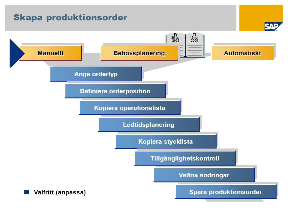 Ange ordertyp Definiera orderposition Kopiera operationslista Ledtidsplanering Kopiera stycklista Valfria ändringar Spara produktionsorder Fr 25 jan 2