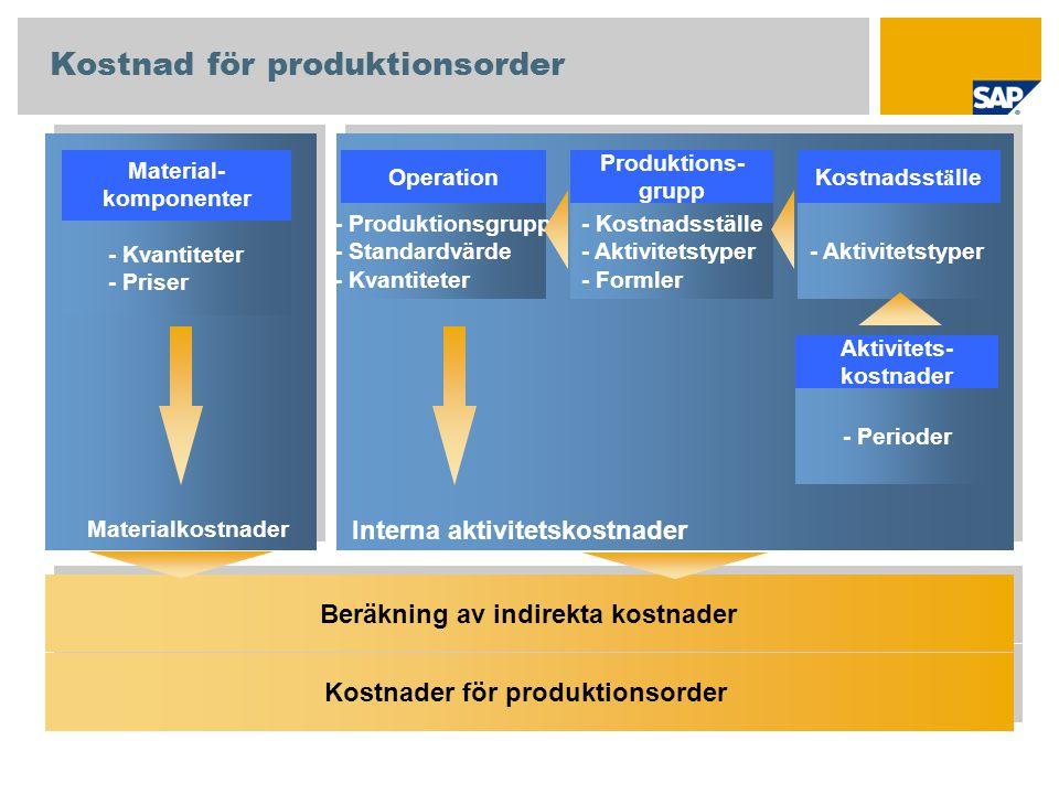 Kostnader för produktionsorder Beräkning av indirekta kostnader - Produktionsgrupp - Standardvärde - Kvantiteter - Kostnadsställe - Aktivitetstyper -