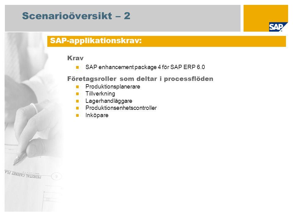 Scenarioöversikt – 2 Krav SAP enhancement package 4 för SAP ERP 6.0 Företagsroller som deltar i processflöden Produktionsplanerare Tillverkning Lagerh