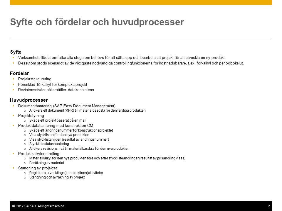 ©2012 SAP AG. All rights reserved.2 Syfte och fördelar och huvudprocesser Syfte  Verksamhetsflödet omfattar alla steg som behövs för att sätta upp oc