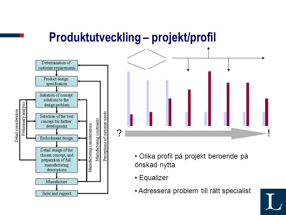 Produktutveckling – projekt/profil ?.