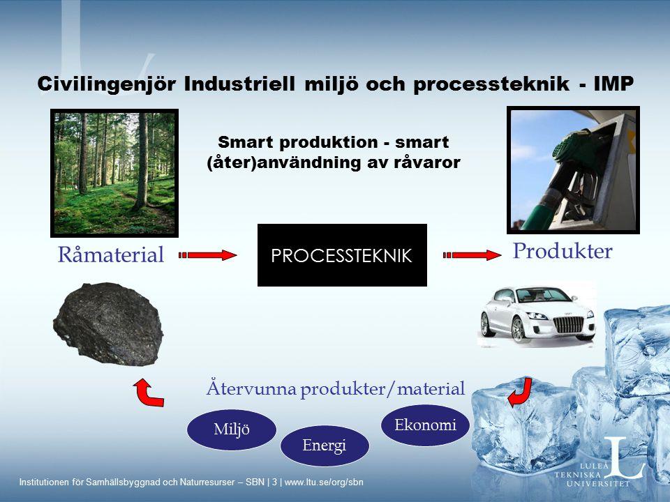 Institutionen för Samhällsbyggnad och Naturresurser – SBN | 14 | www.ltu.se/org/sbn Civilingenjör Industriell miljö och processteknik - IMP