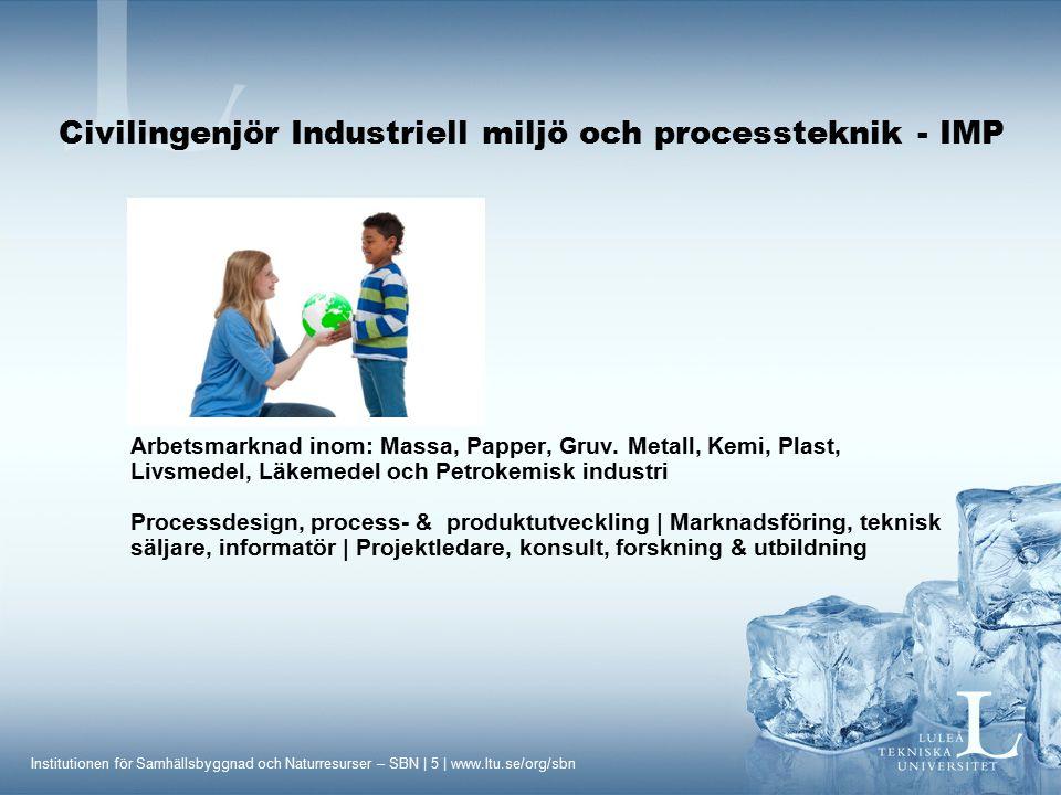 Institutionen för Samhällsbyggnad och Naturresurser – SBN | 16 | www.ltu.se/org/sbn Civilingenjör Industriell miljö och processteknik - IMP