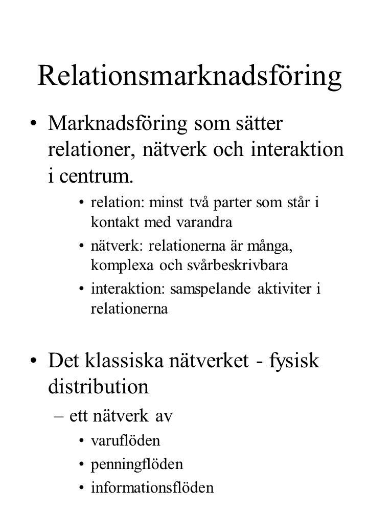 Relationsmarknadsföring Marknadsföring som sätter relationer, nätverk och interaktion i centrum. relation: minst två parter som står i kontakt med var