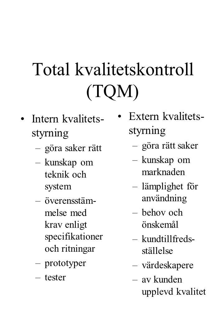 Total kvalitetskontroll (TQM) Intern kvalitets- styrning –göra saker rätt –kunskap om teknik och system –överensstäm- melse med krav enligt specifikat