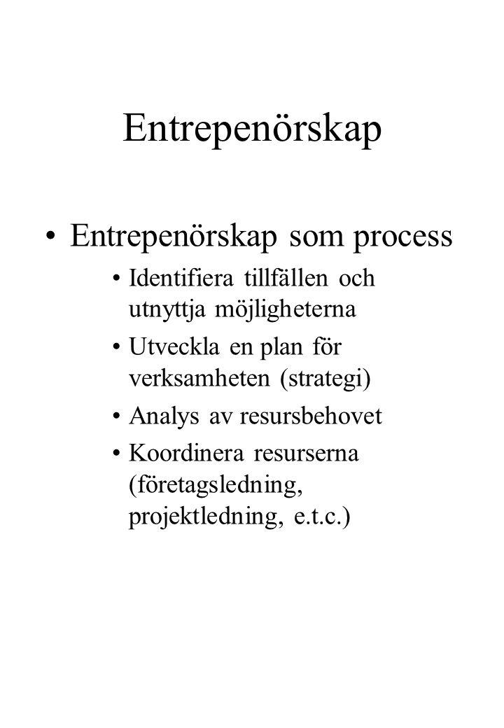 Entrepenörskap Entrepenörskap som process Identifiera tillfällen och utnyttja möjligheterna Utveckla en plan för verksamheten (strategi) Analys av res