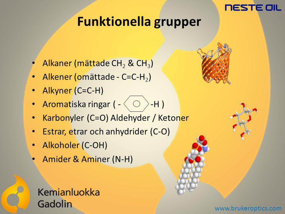 Funktionella grupper Alkaner (mättade CH 2 & CH 3 ) Alkener (omättade - C=C-H 2 ) Alkyner (C=C-H) Aromatiska ringar ( - -H ) Karbonyler (C=O) Aldehyder / Ketoner Estrar, etrar och anhydrider (C-O) Alkoholer (C-OH) Amider & Aminer (N-H) www.brukeroptics.com