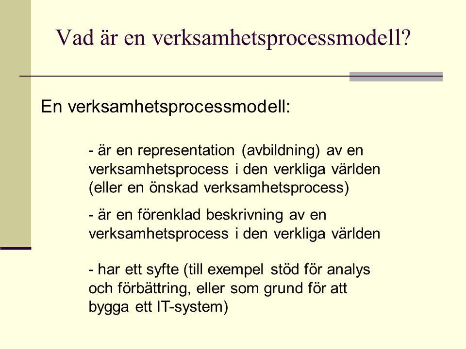 Vad är en verksamhetsprocessmodell? En verksamhetsprocessmodell: - är en representation (avbildning) av en verksamhetsprocess i den verkliga världen (