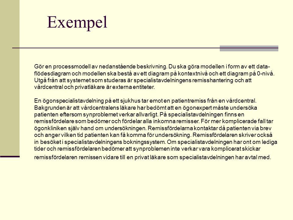 Exempel Gör en processmodell av nedanstående beskrivning. Du ska göra modellen i form av ett data flödesdiagram och modellen ska bestå av ett diagram