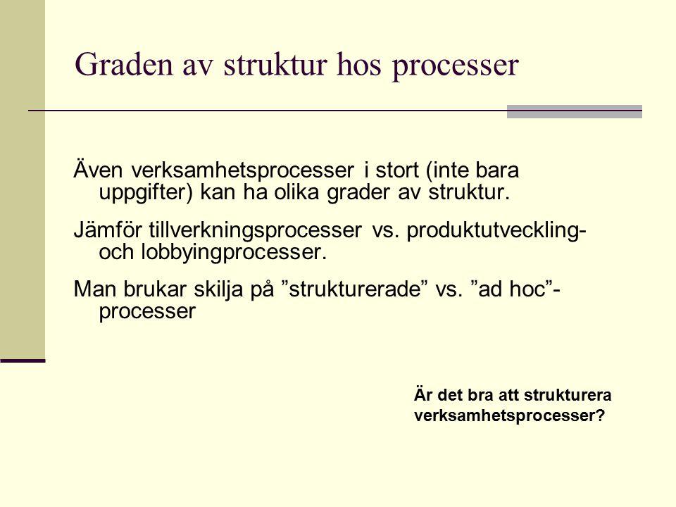 Graden av struktur hos processer Även verksamhetsprocesser i stort (inte bara uppgifter) kan ha olika grader av struktur. Jämför tillverkningsprocesse
