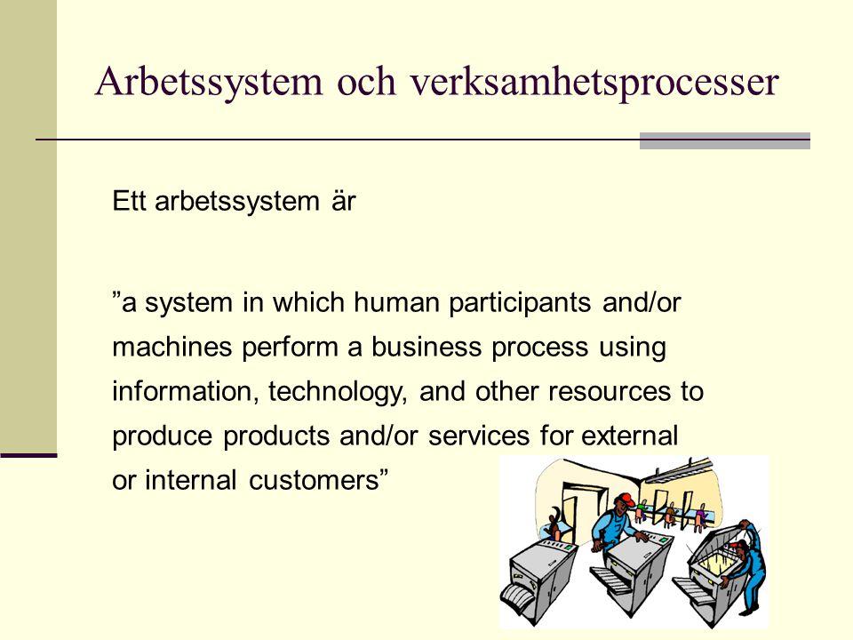"Arbetssystem och verksamhetsprocesser Ett arbetssystem är ""a system in which human participants and/or machines perform a business process using infor"