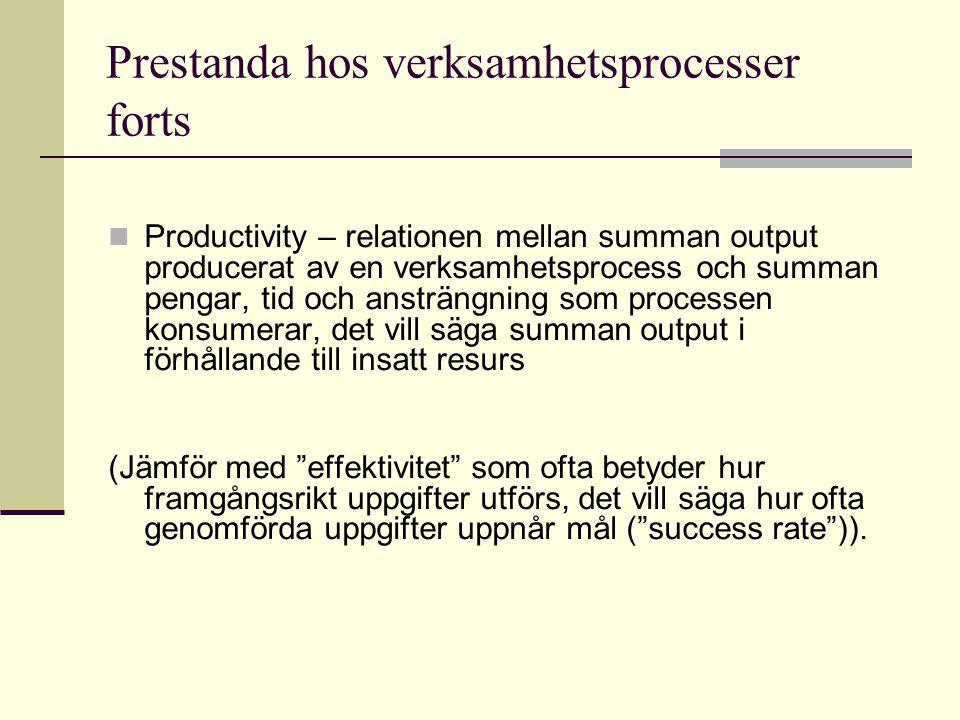Prestanda hos verksamhetsprocesser forts Productivity – relationen mellan summan output producerat av en verksamhetsprocess och summan pengar, tid och