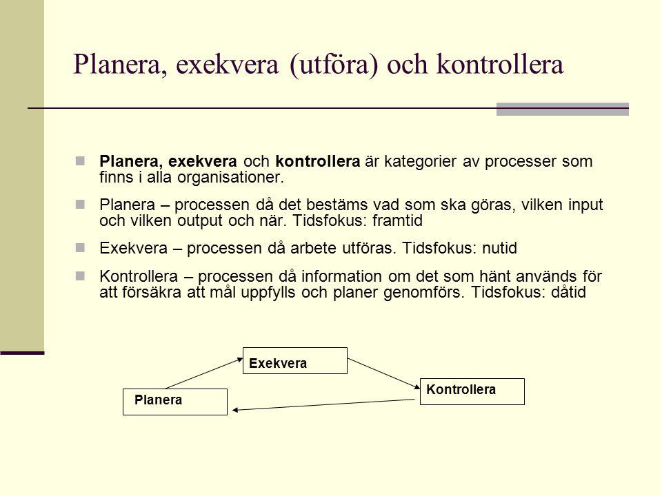 Planera, exekvera (utföra) och kontrollera Planera, exekvera och kontrollera är kategorier av processer som finns i alla organisationer. Planera – pro
