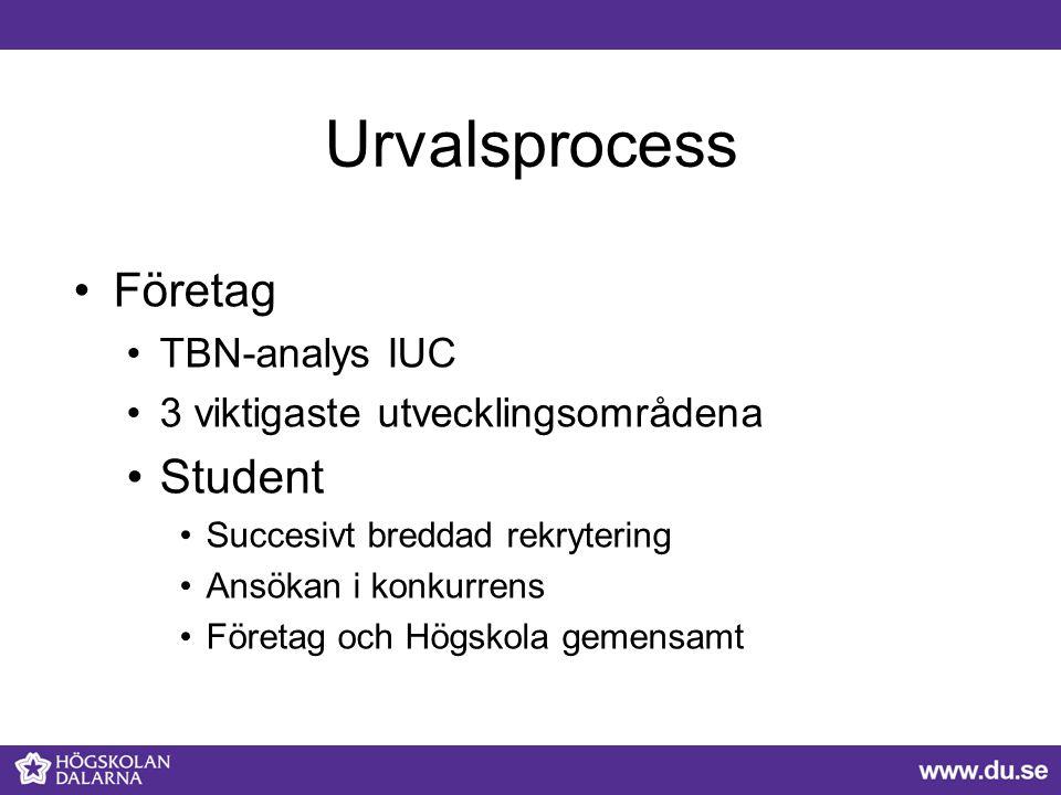 Urvalsprocess Företag TBN-analys IUC 3 viktigaste utvecklingsområdena Student Succesivt breddad rekrytering Ansökan i konkurrens Företag och Högskola