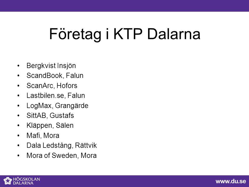 Företag i KTP Dalarna Bergkvist Insjön ScandBook, Falun ScanArc, Hofors Lastbilen.se, Falun LogMax, Grangärde SittAB, Gustafs Kläppen, Sälen Mafi, Mor