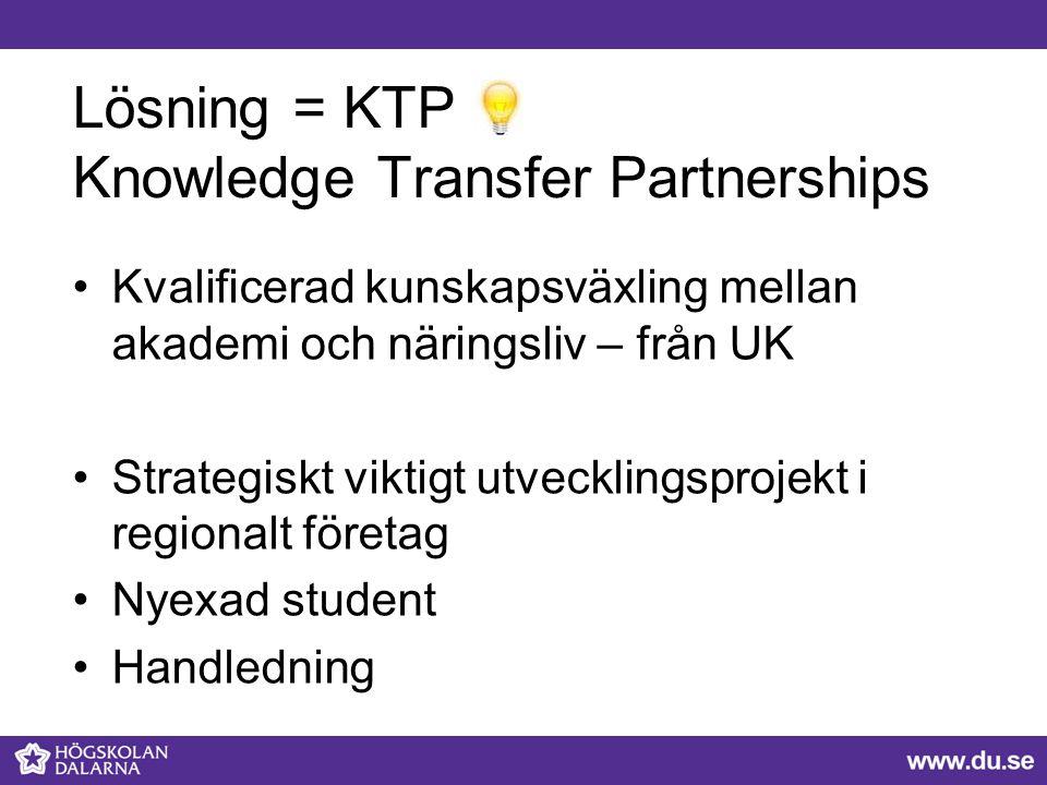 Lösning = KTP Knowledge Transfer Partnerships Kvalificerad kunskapsväxling mellan akademi och näringsliv – från UK Strategiskt viktigt utvecklingsproj