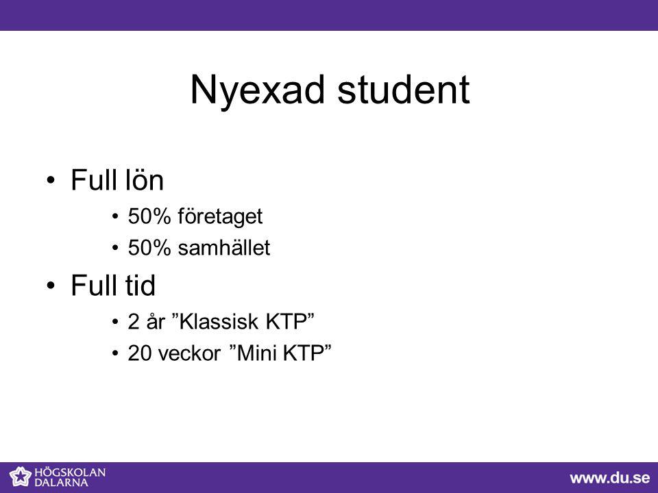 """Nyexad student Full lön 50% företaget 50% samhället Full tid 2 år """"Klassisk KTP"""" 20 veckor """"Mini KTP"""""""