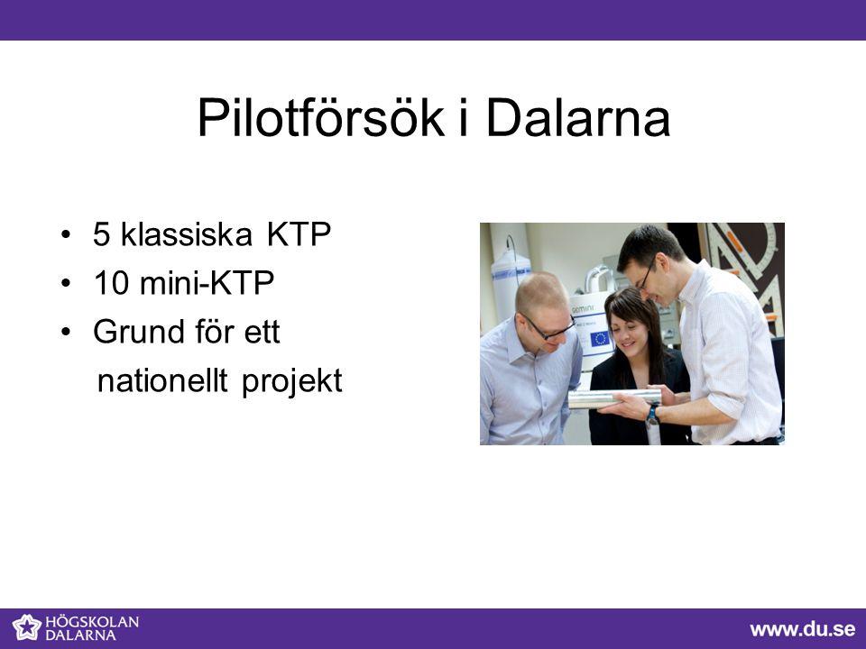 Pilotförsök i Dalarna 5 klassiska KTP 10 mini-KTP Grund för ett nationellt projekt