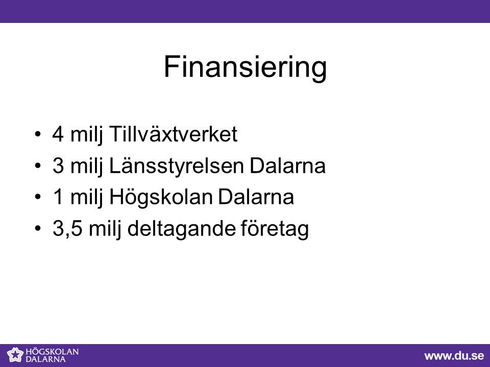 Finansiering 4 milj Tillväxtverket 3 milj Länsstyrelsen Dalarna 1 milj Högskolan Dalarna 3,5 milj deltagande företag