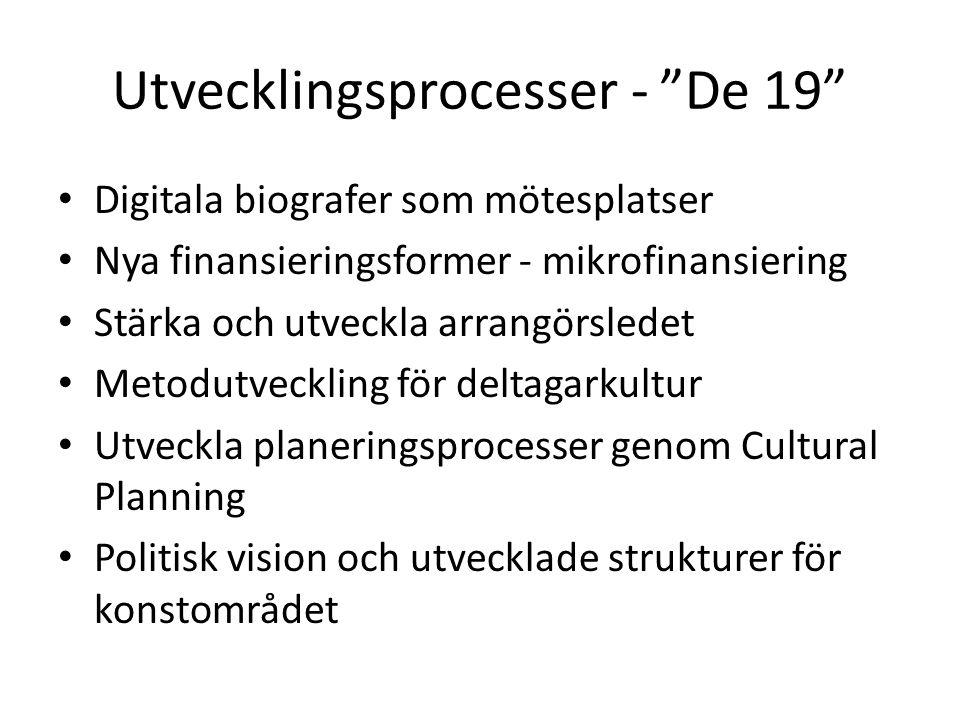 Utvecklingsprocesser - De 19 Digitala biografer som mötesplatser Nya finansieringsformer - mikrofinansiering Stärka och utveckla arrangörsledet Metodutveckling för deltagarkultur Utveckla planeringsprocesser genom Cultural Planning Politisk vision och utvecklade strukturer för konstområdet