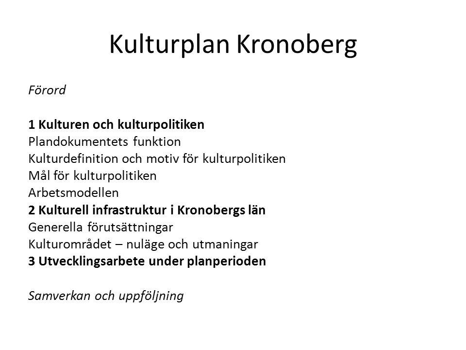 Kulturplan Kronoberg Förord 1 Kulturen och kulturpolitiken Plandokumentets funktion Kulturdefinition och motiv för kulturpolitiken Mål för kulturpolit