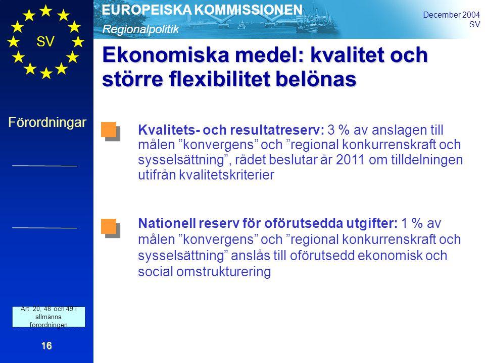 Regionalpolitik EUROPEISKA KOMMISSIONEN December 2004 SV Förordningar 16 Ekonomiska medel: kvalitet och större flexibilitet belönas Kvalitets- och resultatreserv: 3 % av anslagen till målen konvergens och regional konkurrenskraft och sysselsättning , rådet beslutar år 2011 om tilldelningen utifrån kvalitetskriterier Nationell reserv för oförutsedda utgifter: 1 % av målen konvergens och regional konkurrenskraft och sysselsättning anslås till oförutsedd ekonomisk och social omstrukturering Art.
