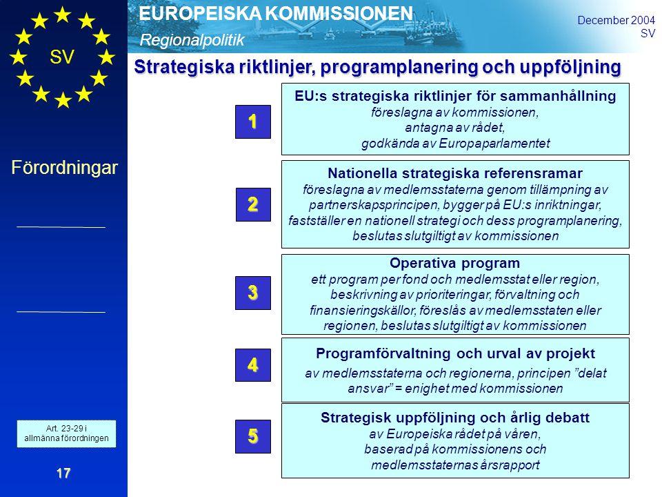 Regionalpolitik EUROPEISKA KOMMISSIONEN December 2004 SV Förordningar 17 EU:s strategiska riktlinjer för sammanhållning föreslagna av kommissionen, antagna av rådet, godkända av Europaparlamentet1 Nationella strategiska referensramar föreslagna av medlemsstaterna genom tillämpning av partnerskapsprincipen, bygger på EU:s inriktningar, fastställer en nationell strategi och dess programplanering, beslutas slutgiltigt av kommissionen2 Operativa program ett program per fond och medlemsstat eller region, beskrivning av prioriteringar, förvaltning och finansieringskällor, föreslås av medlemsstaten eller regionen, beslutas slutgiltigt av kommissionen3 Programförvaltning och urval av projekt av medlemsstaterna och regionerna, principen delat ansvar = enighet med kommissionen4 Strategiska riktlinjer, programplanering och uppföljning 5 Strategisk uppföljning och årlig debatt av Europeiska rådet på våren, baserad på kommissionens och medlemsstaternas årsrapport Art.
