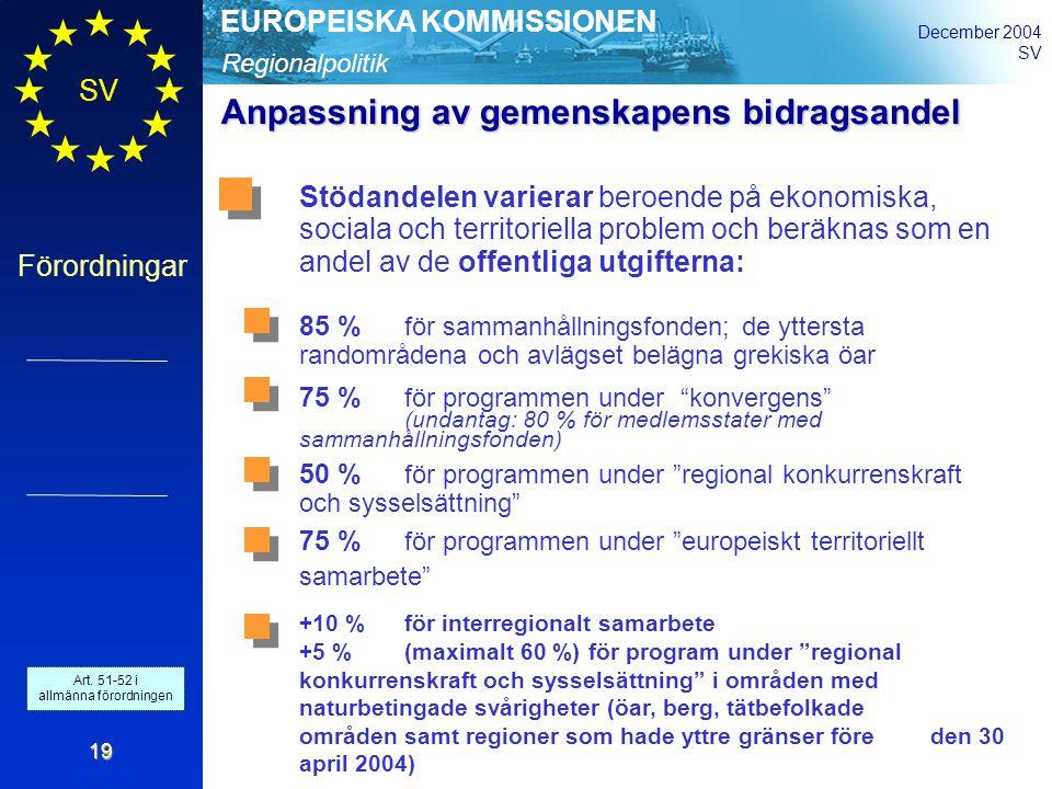 Regionalpolitik EUROPEISKA KOMMISSIONEN December 2004 SV Förordningar 19 Anpassning av gemenskapens bidragsandel Stödandelen varierar beroende på ekonomiska, sociala och territoriella problem och beräknas som en andel av de offentliga utgifterna: 85 % för sammanhållningsfonden; de yttersta randområdena och avlägset belägna grekiska öar 75 % för programmen under konvergens (undantag: 80 % för medlemsstater med sammanhållningsfonden) 50 % för programmen under regional konkurrenskraft och sysselsättning 75 % för programmen under europeiskt territoriellt samarbete +10 %för interregionalt samarbete +5 % (maximalt 60 %) för program under regional konkurrenskraft och sysselsättning i områden med naturbetingade svårigheter (öar, berg, tätbefolkade områden samt regioner som hade yttre gränser före den 30 april 2004) Art.