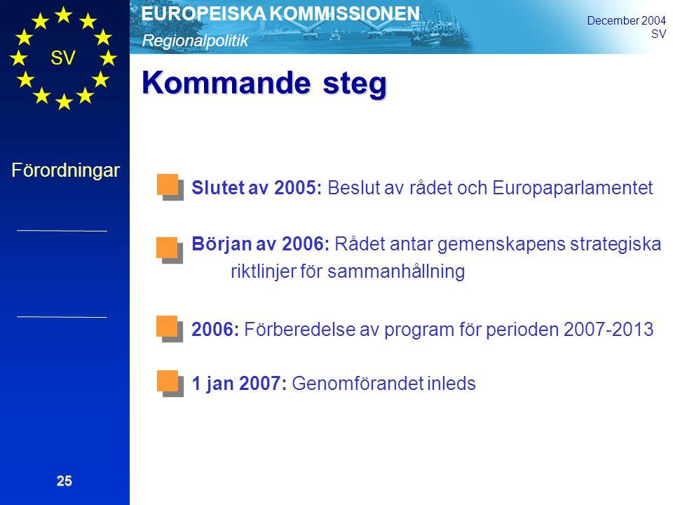Regionalpolitik EUROPEISKA KOMMISSIONEN December 2004 SV Förordningar 25 Kommande steg Slutet av 2005: Beslut av rådet och Europaparlamentet Början av 2006: Rådet antar gemenskapens strategiska riktlinjer för sammanhållning 2006: Förberedelse av program för perioden 2007-2013 1 jan 2007: Genomförandet inleds