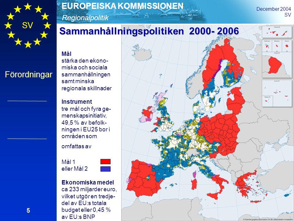 Regionalpolitik EUROPEISKA KOMMISSIONEN December 2004 SV Förordningar 5 Mål stärka den ekono- miska och sociala sammanhållningen samt minska regionala skillnader Instrument tre mål och fyra ge- menskapsinitiativ, 49,5 % av befolk- ningen i EU25 bor i områden som omfattas av Mål 1 eller Mål 2 Ekonomiska medel ca 233 miljarder euro, vilket utgör en tredje- del av EU:s totala budget eller 0,45 % av EU:s BNP Sammanhållningspolitiken2000- 2006 Sammanhållningspolitiken 2000- 2006