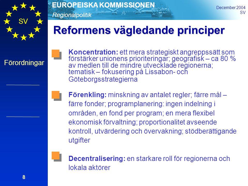 Regionalpolitik EUROPEISKA KOMMISSIONEN December 2004 SV Förordningar 8 Reformens vägledande principer Koncentration: ett mera strategiskt angreppssätt som förstärker unionens prioriteringar; geografisk – ca 80 % av medlen till de mindre utvecklade regionerna; tematisk – fokusering på Lissabon- och Göteborgsstrategierna Förenkling: minskning av antalet regler; färre mål – färre fonder; programplanering: ingen indelning i områden, en fond per program; en mera flexibel ekonomisk förvaltning; proportionalitet avseende kontroll, utvärdering och övervakning; stödberättigande utgifter Decentralisering: en starkare roll för regionerna och lokala aktörer