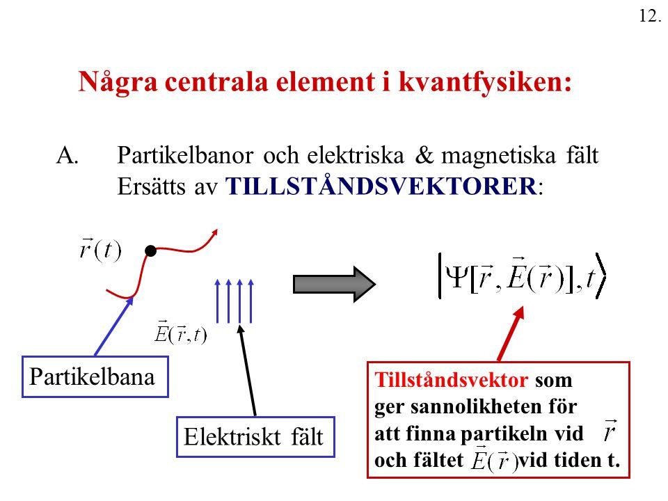 12. Några centrala element i kvantfysiken: Partikelbanor och elektriska & magnetiska fält Ersätts av TILLSTÅNDSVEKTORER: A. Tillståndsvektor som ger s