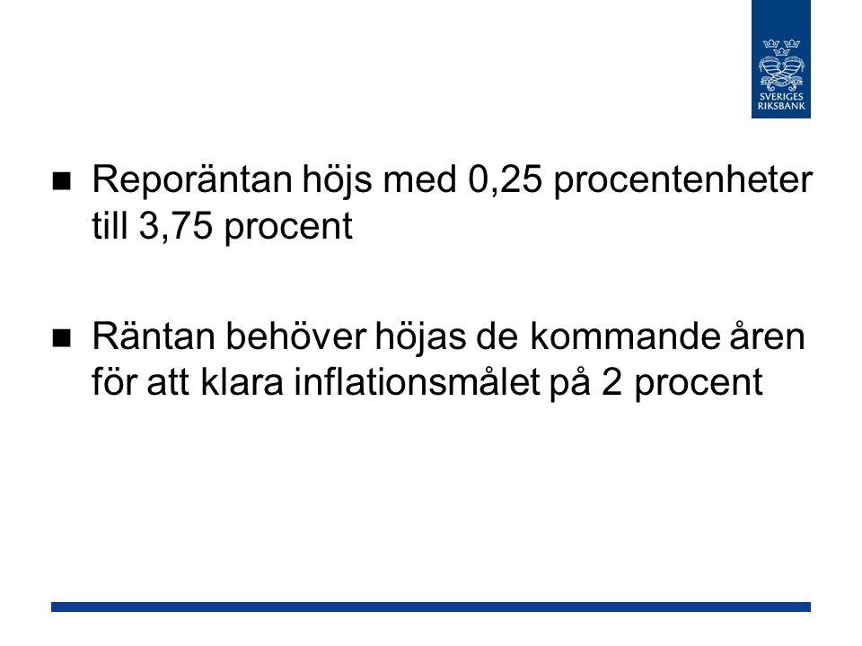 Reporäntan höjs med 0,25 procentenheter till 3,75 procent Räntan behöver höjas de kommande åren för att klara inflationsmålet på 2 procent