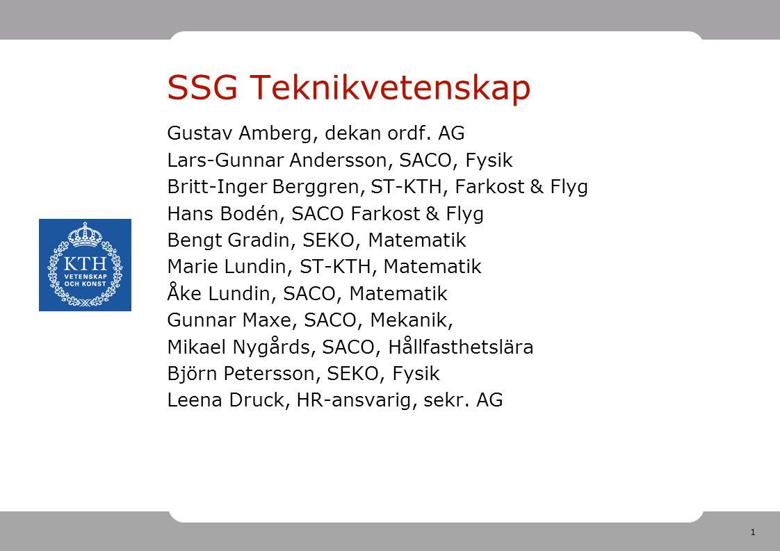 1 SSG Teknikvetenskap Gustav Amberg, dekan ordf.