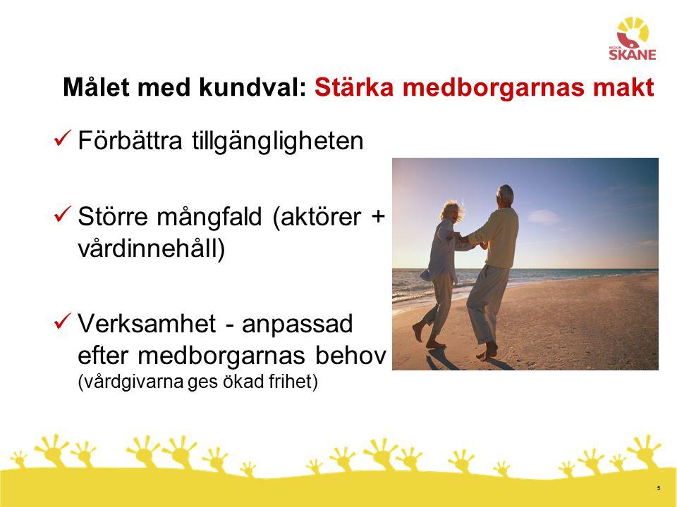 5 Målet med kundval: Stärka medborgarnas makt Förbättra tillgängligheten Större mångfald (aktörer + vårdinnehåll) Verksamhet - anpassad efter medborgarnas behov (vårdgivarna ges ökad frihet)