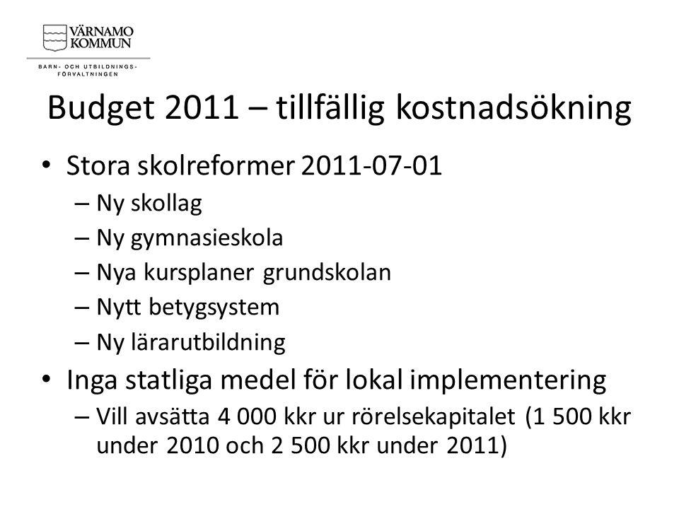 Budget 2011 – tillfällig kostnadsökning Stora skolreformer 2011-07-01 – Ny skollag – Ny gymnasieskola – Nya kursplaner grundskolan – Nytt betygsystem