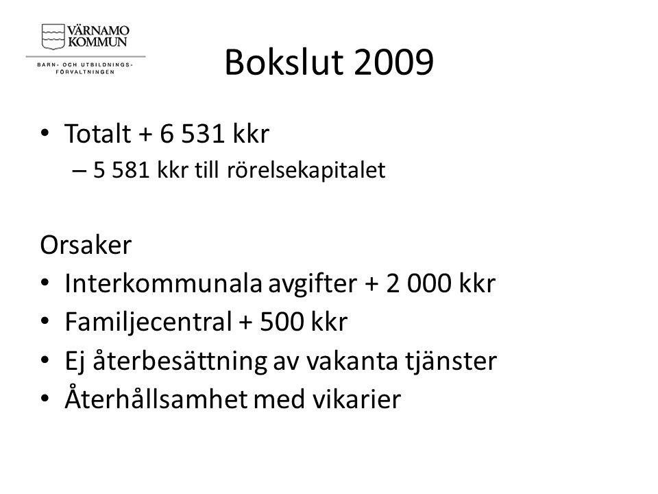 Bokslut 2009 Totalt + 6 531 kkr – 5 581 kkr till rörelsekapitalet Orsaker Interkommunala avgifter + 2 000 kkr Familjecentral + 500 kkr Ej återbesättni