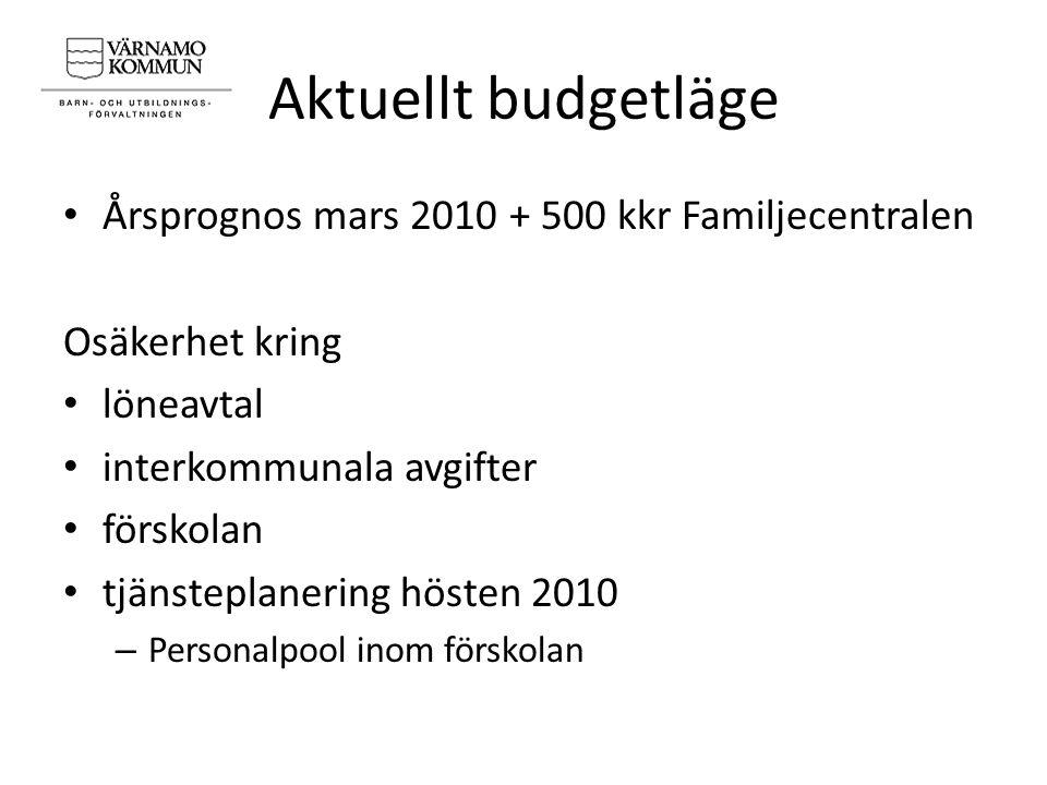 Aktuellt budgetläge Årsprognos mars 2010 + 500 kkr Familjecentralen Osäkerhet kring löneavtal interkommunala avgifter förskolan tjänsteplanering hösten 2010 – Personalpool inom förskolan