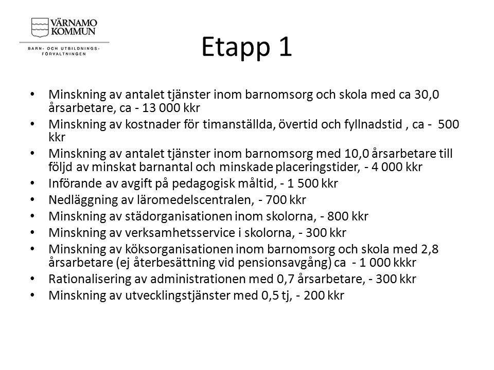 Etapp 1 Minskning av antalet tjänster inom barnomsorg och skola med ca 30,0 årsarbetare, ca - 13 000 kkr Minskning av kostnader för timanställda, över