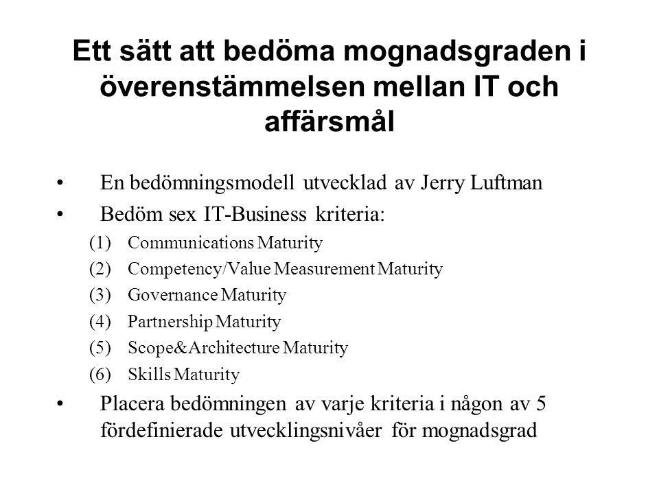 Ett sätt att bedöma mognadsgraden i överenstämmelsen mellan IT och affärsmål En bedömningsmodell utvecklad av Jerry Luftman Bedöm sex IT-Business krit