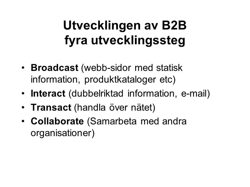 Utvecklingen av B2B fyra utvecklingssteg Broadcast (webb-sidor med statisk information, produktkataloger etc) Interact (dubbelriktad information, e-ma