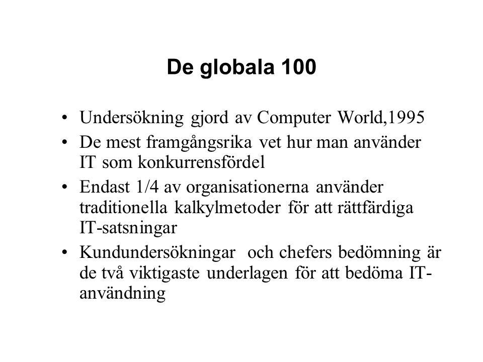 De globala 100 Undersökning gjord av Computer World,1995 De mest framgångsrika vet hur man använder IT som konkurrensfördel Endast 1/4 av organisation
