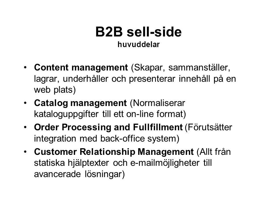 B2B sell-side huvuddelar Content management (Skapar, sammanställer, lagrar, underhåller och presenterar innehåll på en web plats) Catalog management (