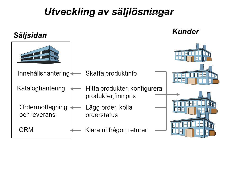 Säljsidan Kunder Innehållshantering Kataloghantering Ordermottagning och leverans CRM Utveckling av säljlösningar Skaffa produktinfo Hitta produkter,